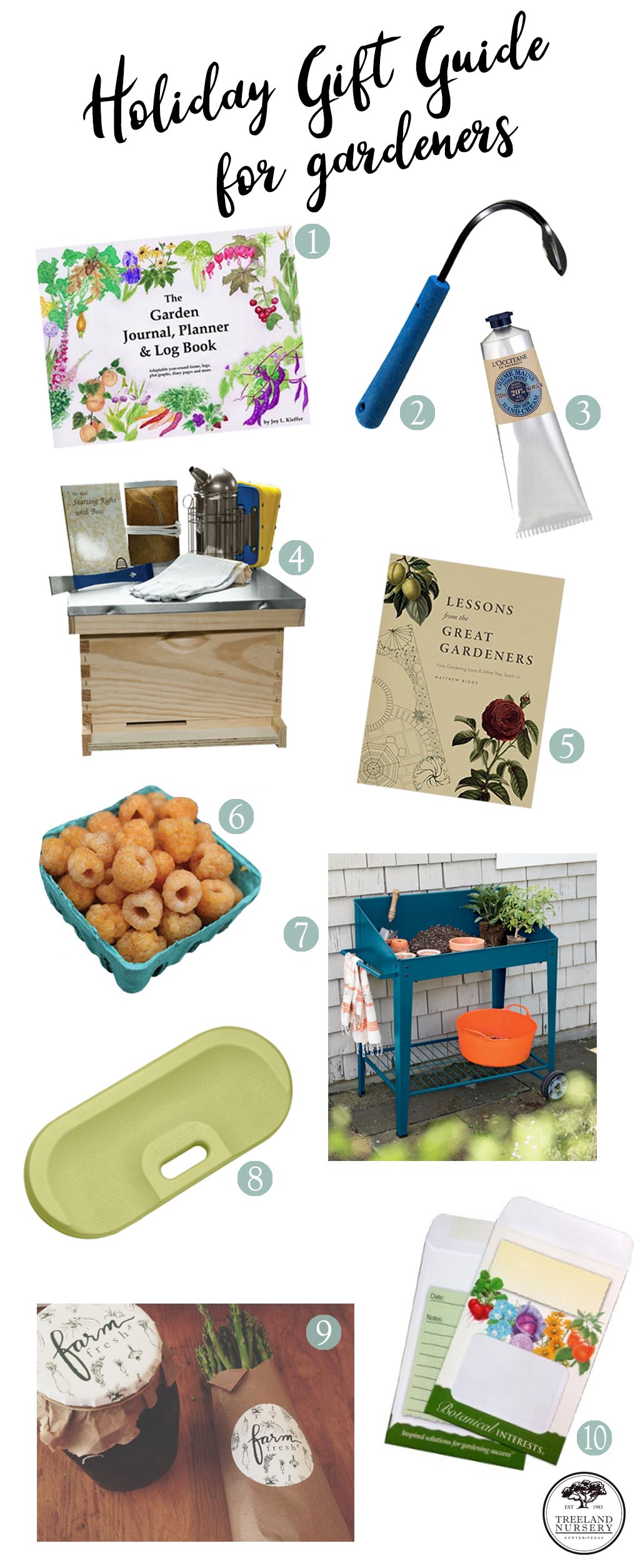 Holiday Gift Guide For Gardeners Sugar And Sap